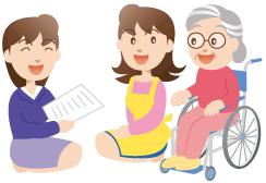 ケアプラン「介護サービス計画書」の作成